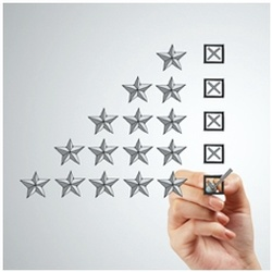 Customer Reviews for AIMG Inc
