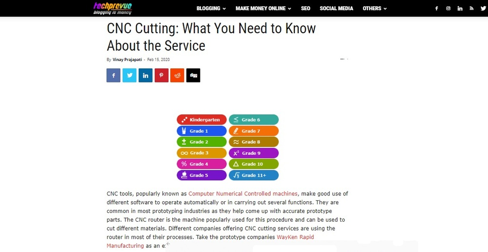 CNC Cutting  What You Need to Know About the Service.jpg