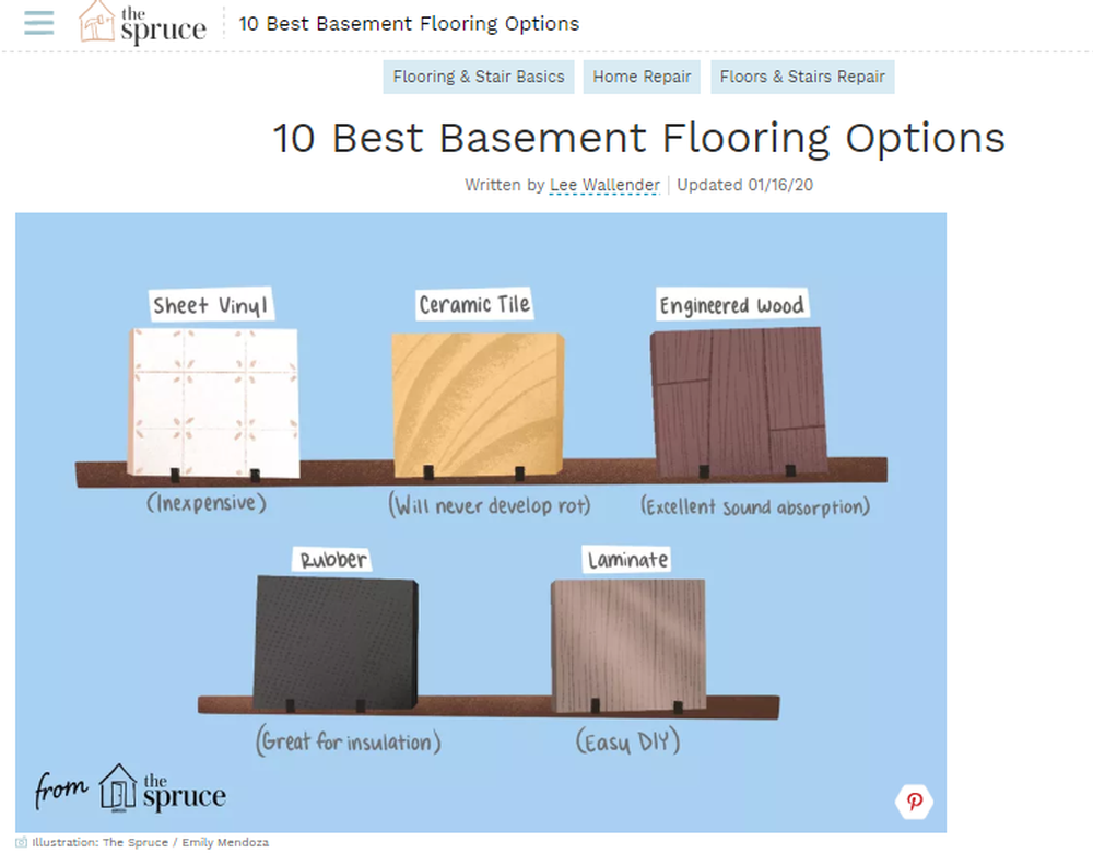 Best Basement Flooring Options.png