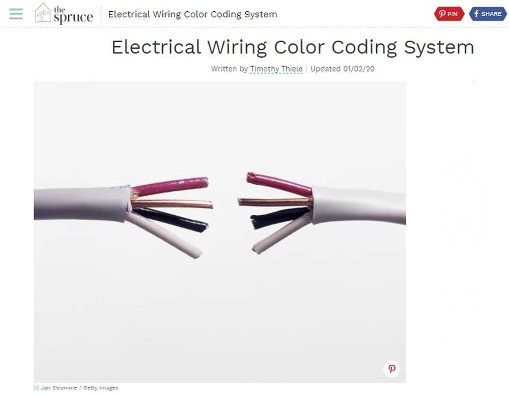 Electrical Wiring Color Coding System (1).jpg