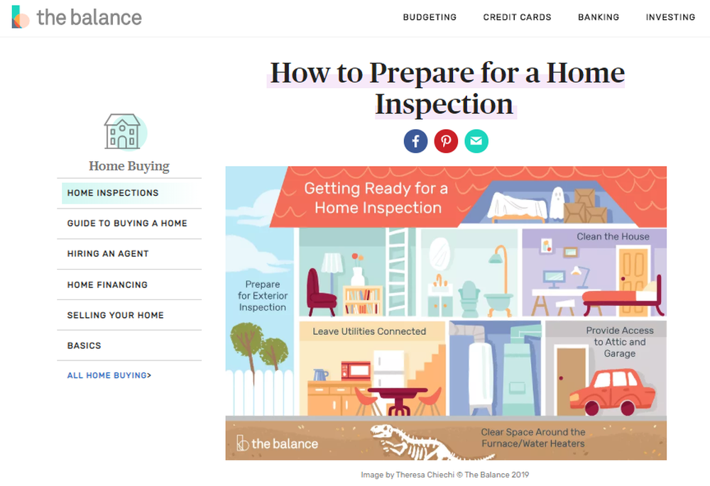 licensed home inspector Brooklyn NY