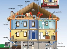 home inspection service NYC