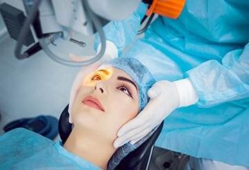 Laser Eye Surgery in Markham