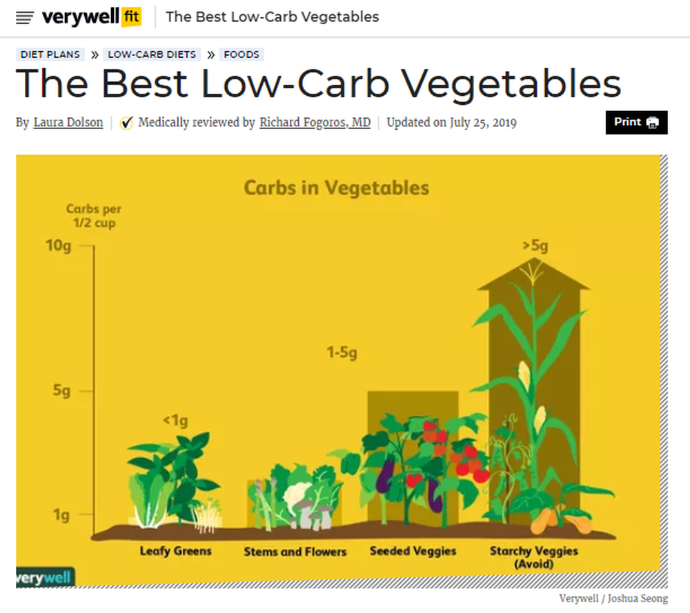 The-Best-Low-Carb-Vegetables