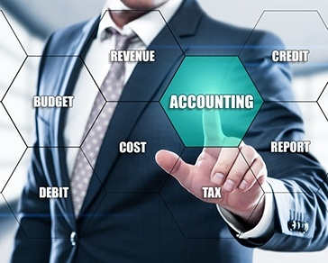 Business Accountants in Doral