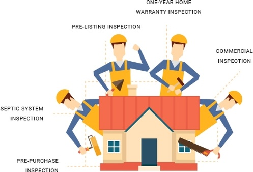 Home Inspection Services in Abilene, TX