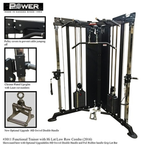 Fitness Equipment Toronto