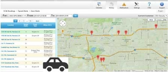 GPS tracking system Real time - Managed IT Services by USO Security Systems