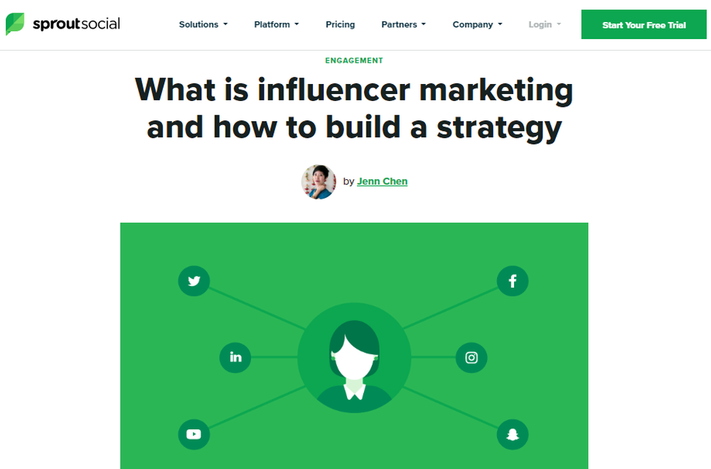 What is Influencer Marketing and How to Build a Strategy   Sprout Social.png