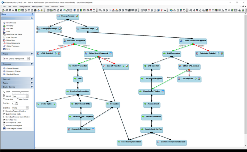 IncidentMonitor Workflow and Process Designer