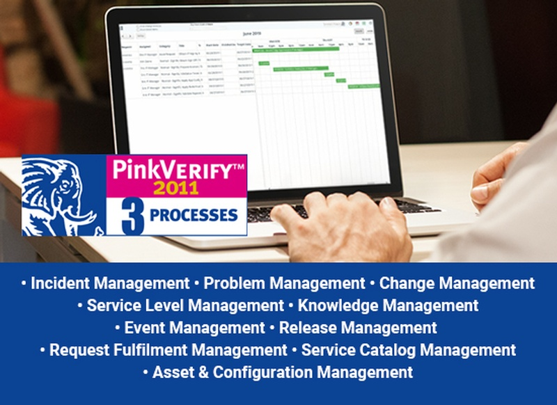 10 Free ITIL PinkVERIFY process templates