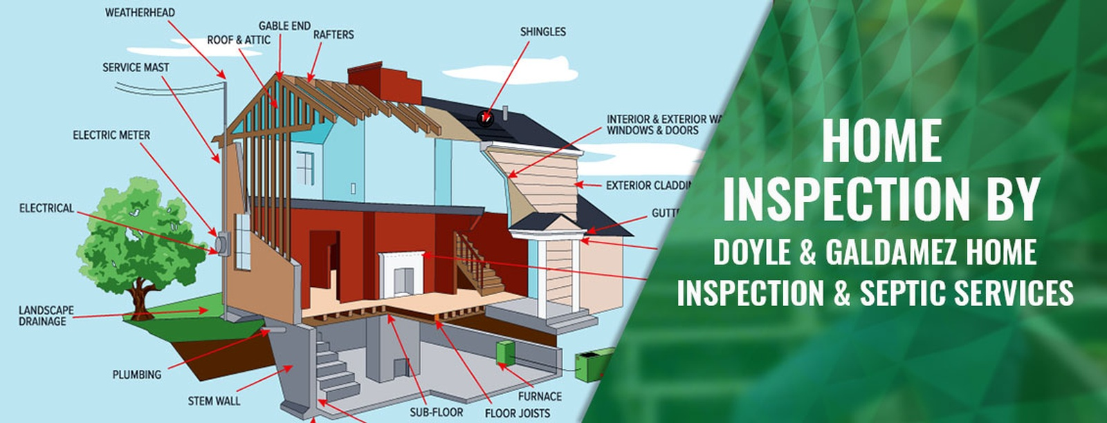 Home Inspection Ottawa