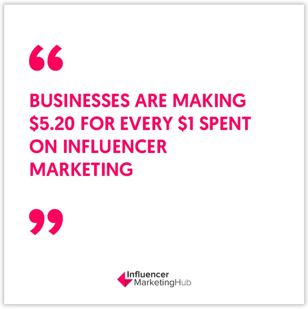 influencer-marketing-ROI.png