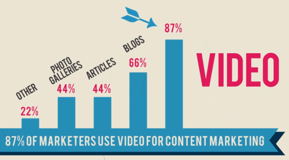 video-marketing-1.png
