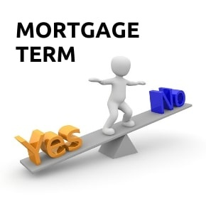 Mortgage Term