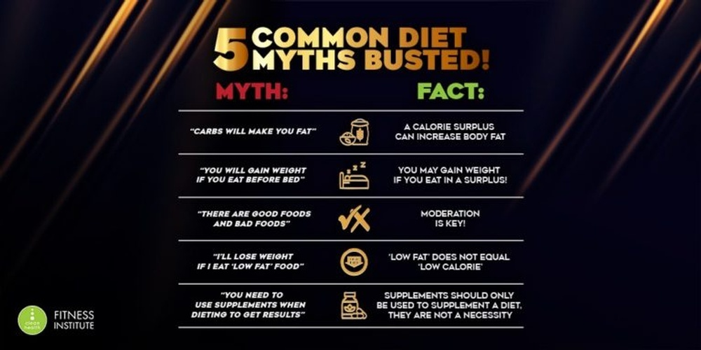 5-common-diet-myths-busted