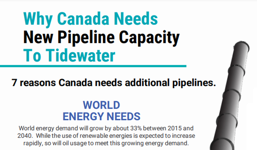 Why-Canada-Needs-New-Pipeline-Capacity-to-Water-pdf.png