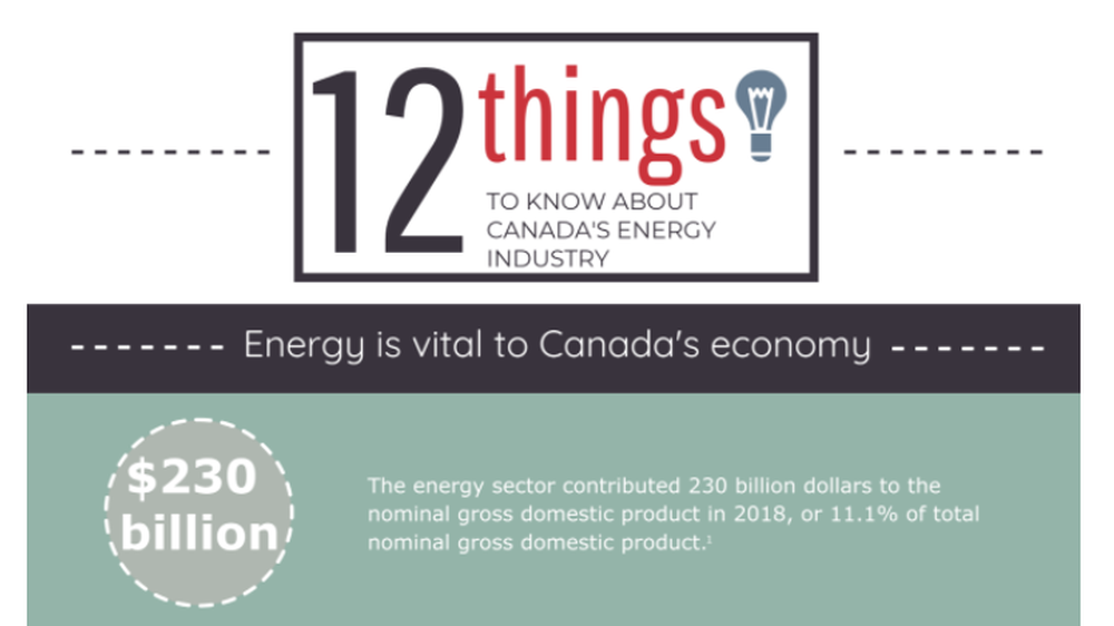 12-things-to-know-about-Canada's-energy-industry-About-Pipelines.png