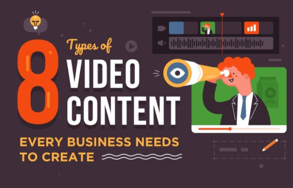 8-Types-of-High-Performing-Video-Content-to-Upgrade-Your-Marketing-Strategy-Infographic-Social-Media-Today.png