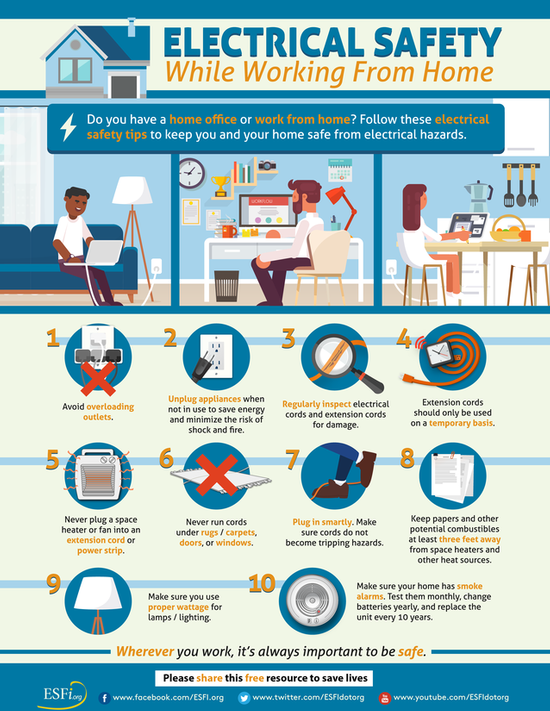 Electrical-Safety-Working-From-Home-Infographic-Updated-With-Tag-01-8D03.png